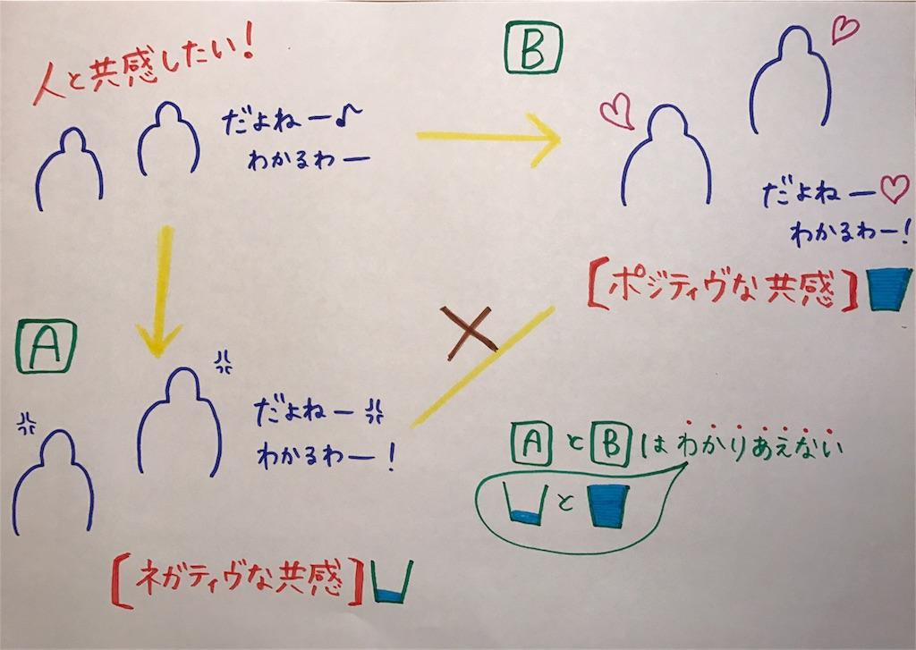 f:id:hitomi-akubi:20170311233217j:image