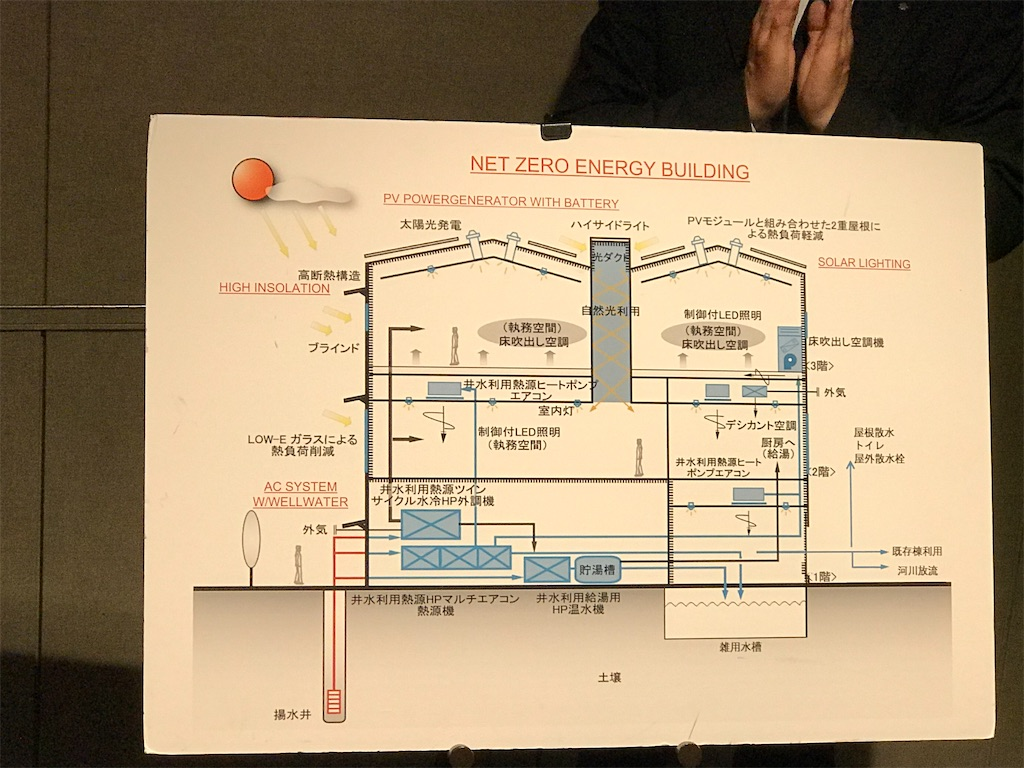 f:id:hitomi-akubi:20200101170517j:image