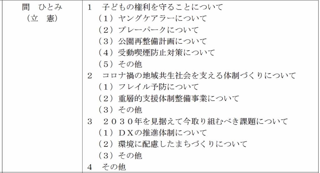 f:id:hitomi-akubi:20210612233536j:image