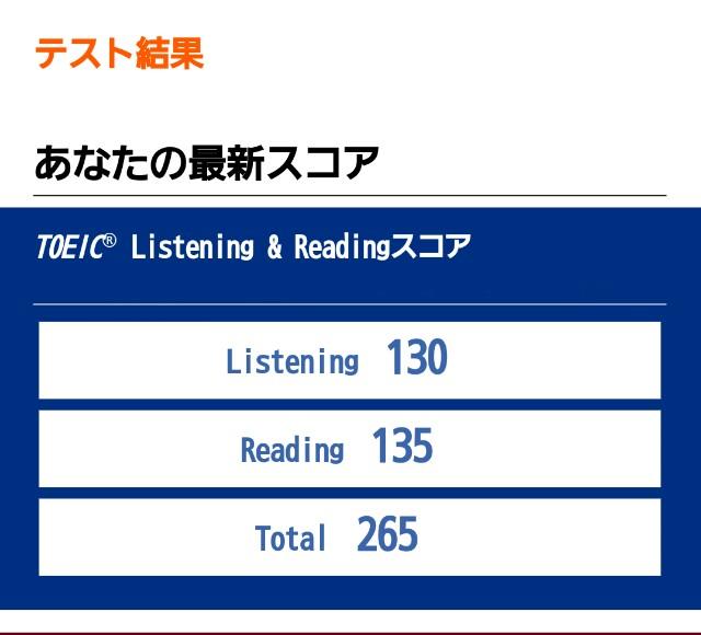 f:id:hitomi-fujinaka:20170309233309j:plain