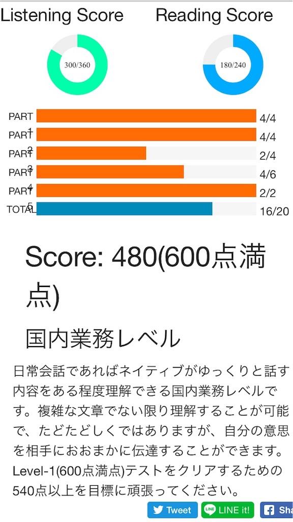 f:id:hitomi-fujinaka:20181119170212j:image