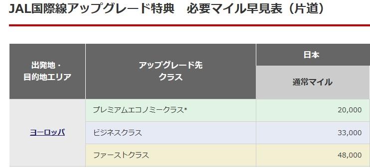f:id:hitomi-shock:20170319212622j:plain