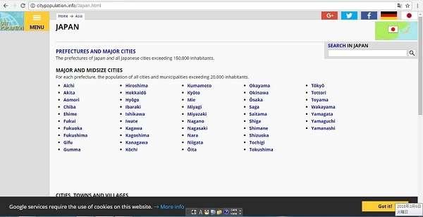 世界の都市人口city population3