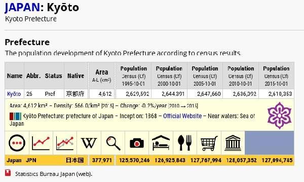 世界の都市人口city population18