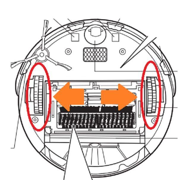 ルンバ車輪
