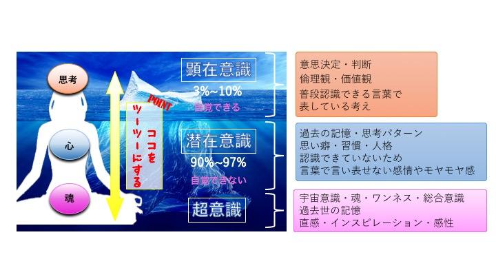 f:id:hitomi-sk:20190102172801j:plain