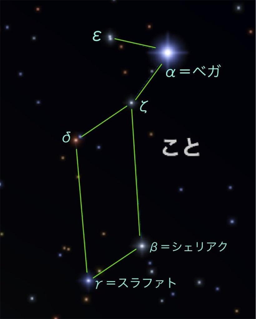 f:id:hitomihoshimi:20181217084503j:image