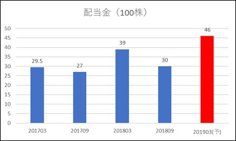 f:id:hitomikomutenshoku:20190309174215p:plain