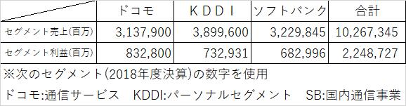 f:id:hitomikomutenshoku:20190421143012p:plain