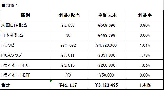 f:id:hitomikomutenshoku:20190502100914p:plain