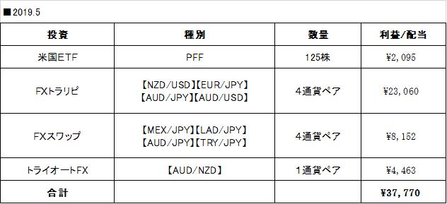 f:id:hitomikomutenshoku:20190608113409p:plain