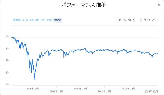 f:id:hitomikomutenshoku:20190615220527p:plain