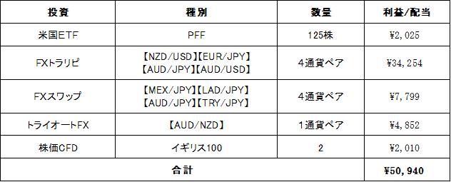 f:id:hitomikomutenshoku:20190714151807p:plain