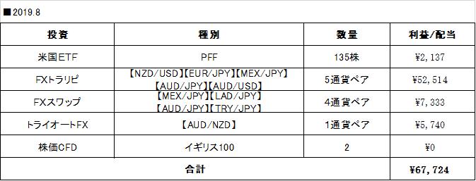 f:id:hitomikomutenshoku:20190914220251p:plain