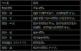 f:id:hitominmi:20170327232327p:plain