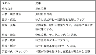 f:id:hitominmi:20170327232338p:plain