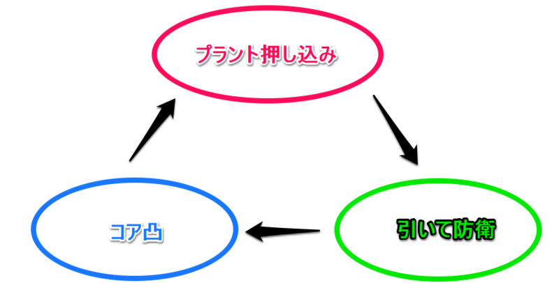 f:id:hitomixi:20180206194618p:image:w640
