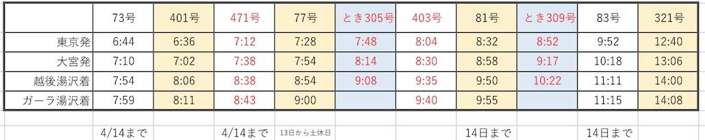 f:id:hitori_trip:20190414114312j:image