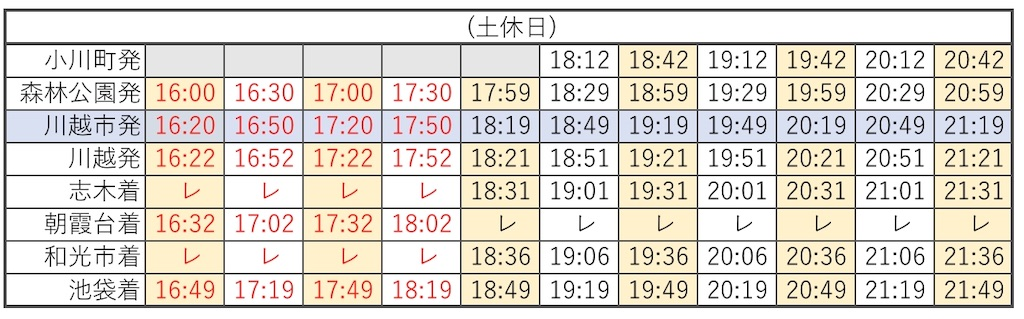 f:id:hitori_trip:20190420115638j:image