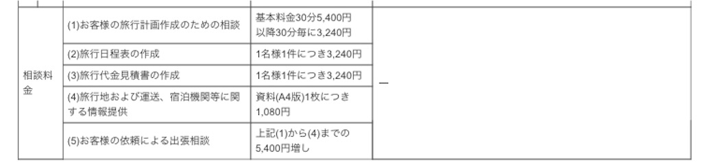 f:id:hitori_trip:20190425095828j:image