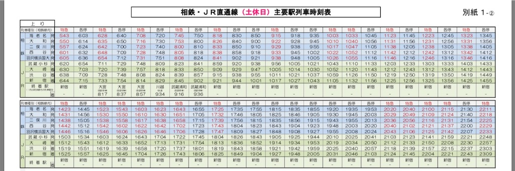 f:id:hitori_trip:20190906212627j:image