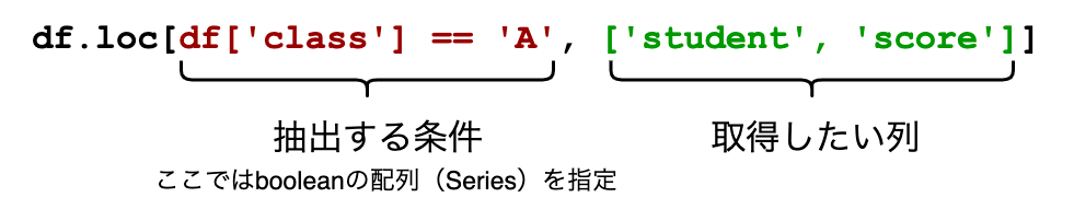 f:id:hitoridehitode:20210821152944p:plain