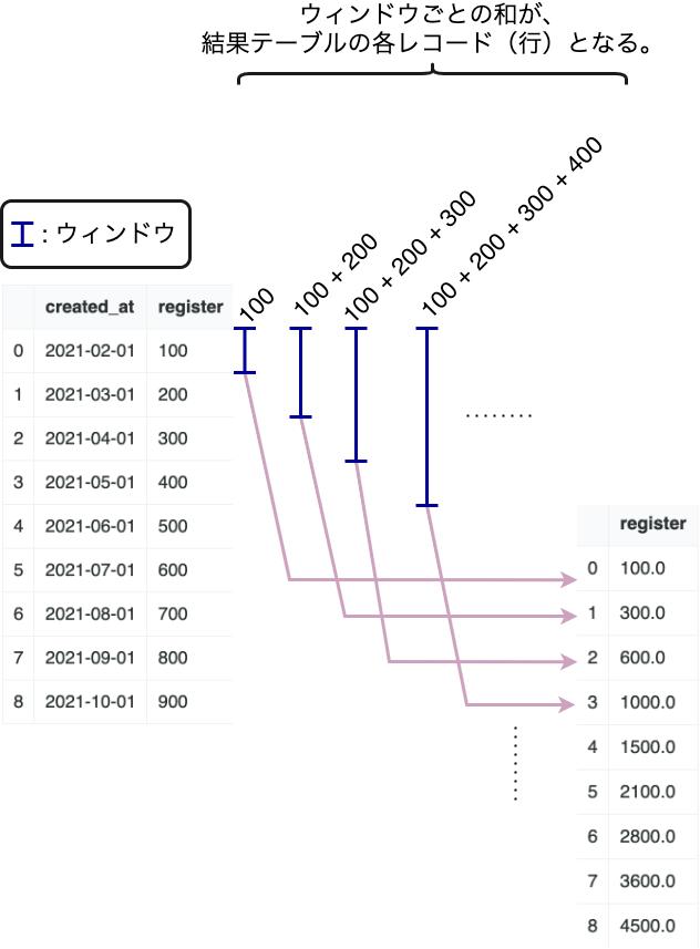 f:id:hitoridehitode:20210829145722p:plain