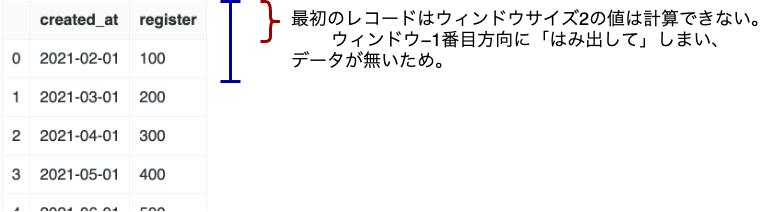 f:id:hitoridehitode:20210829152203p:plain