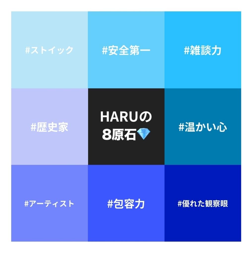f:id:hitorigoto-5:20180831202014j:plain