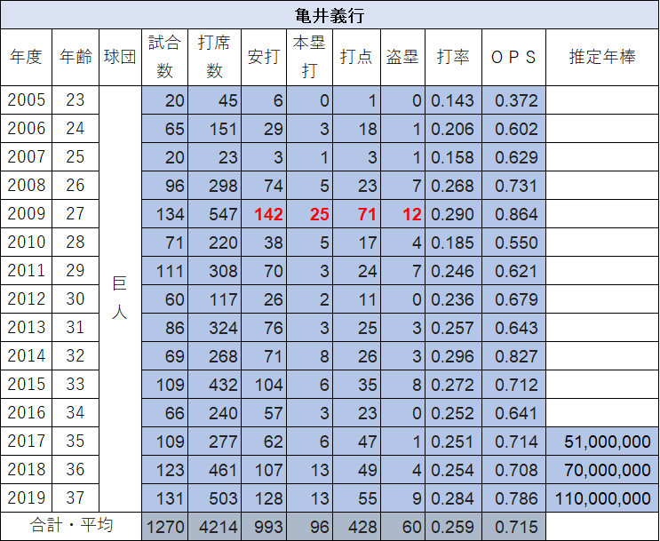 f:id:hitorisekai:20191202124134p:plain