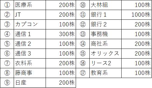 f:id:hitorisekai:20191206191912p:plain