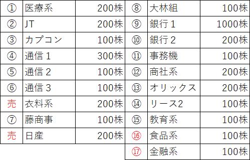 f:id:hitorisekai:20191227224126p:plain