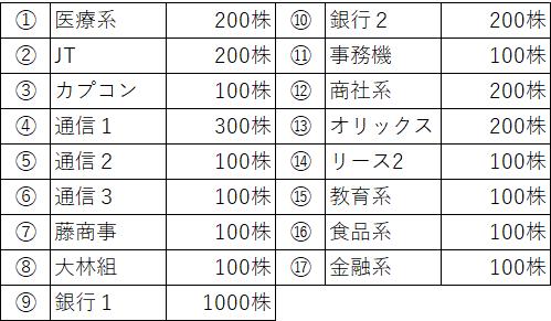f:id:hitorisekai:20191230193509p:plain
