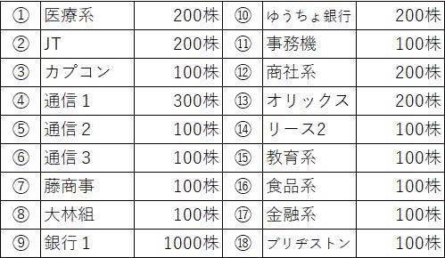 f:id:hitorisekai:20200117230541p:plain