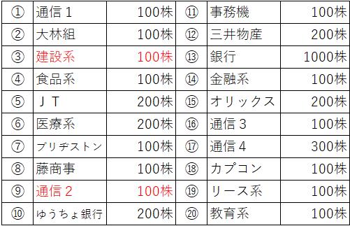 f:id:hitorisekai:20200124191807p:plain
