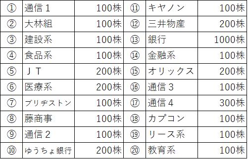 f:id:hitorisekai:20200201115658p:plain