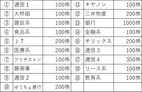f:id:hitorisekai:20200207230951p:plain