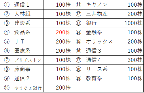 f:id:hitorisekai:20200214231029p:plain