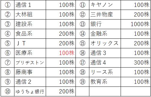 f:id:hitorisekai:20200221215459p:plain