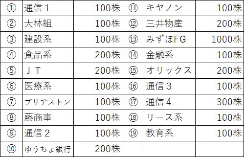 f:id:hitorisekai:20200314101053p:plain