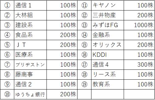 f:id:hitorisekai:20200328115244p:plain