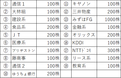 f:id:hitorisekai:20200410174544p:plain