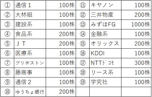 f:id:hitorisekai:20200418102752p:plain
