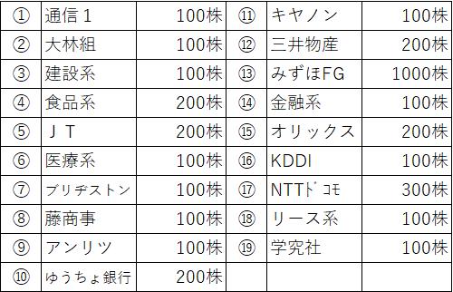 f:id:hitorisekai:20200502095415p:plain