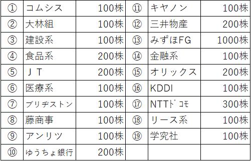 f:id:hitorisekai:20200509094241p:plain