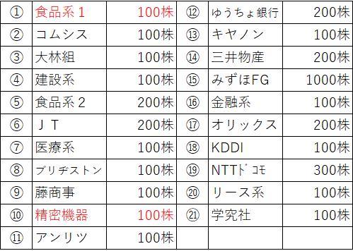 f:id:hitorisekai:20200515232601p:plain