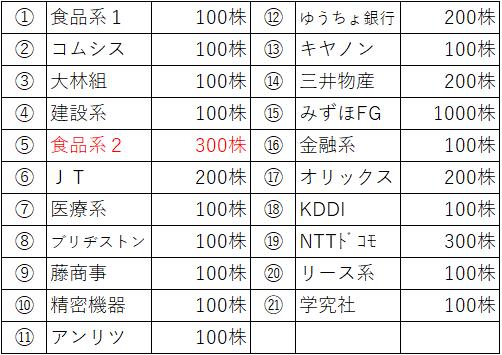 f:id:hitorisekai:20200522212842p:plain