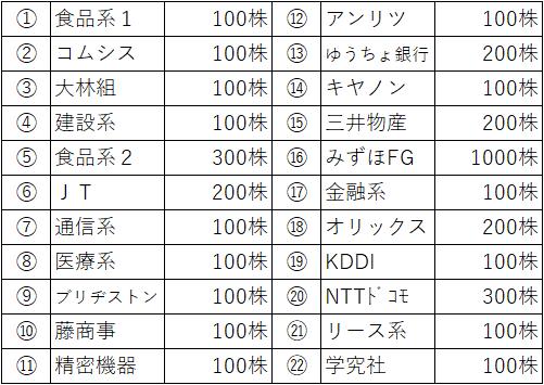 f:id:hitorisekai:20200612152521p:plain