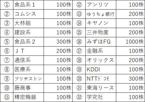 f:id:hitorisekai:20200710230618p:plain