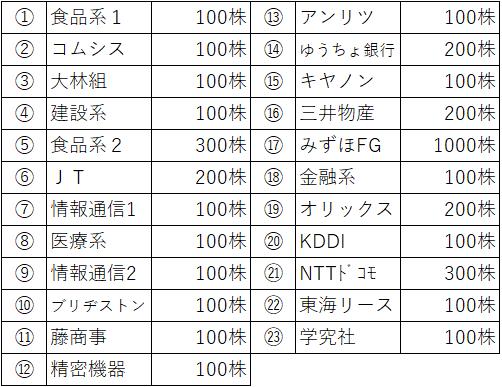 f:id:hitorisekai:20200717214045p:plain